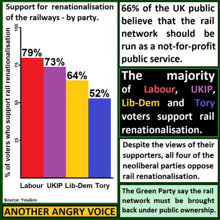 Rail+Nationalisation+Green.png